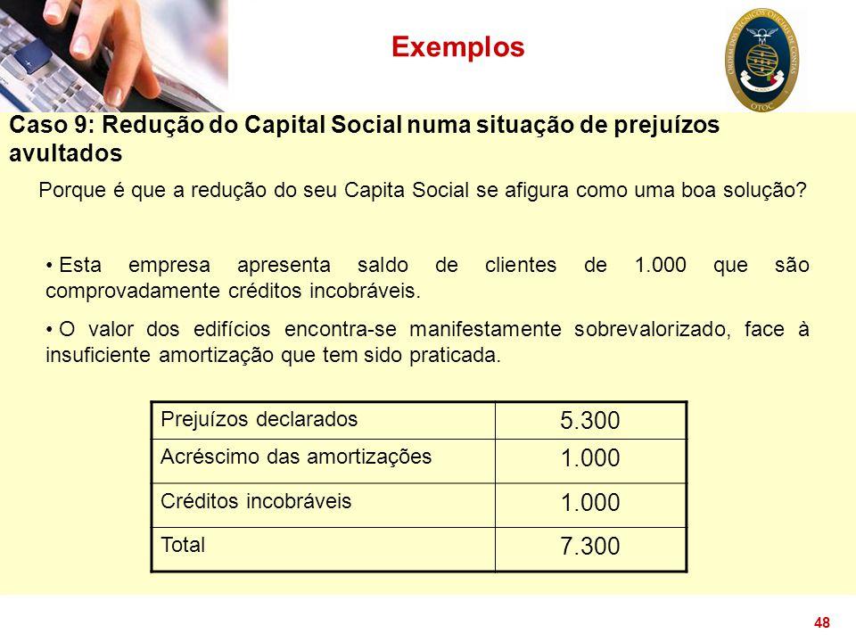 Exemplos Caso 9: Redução do Capital Social numa situação de prejuízos avultados.