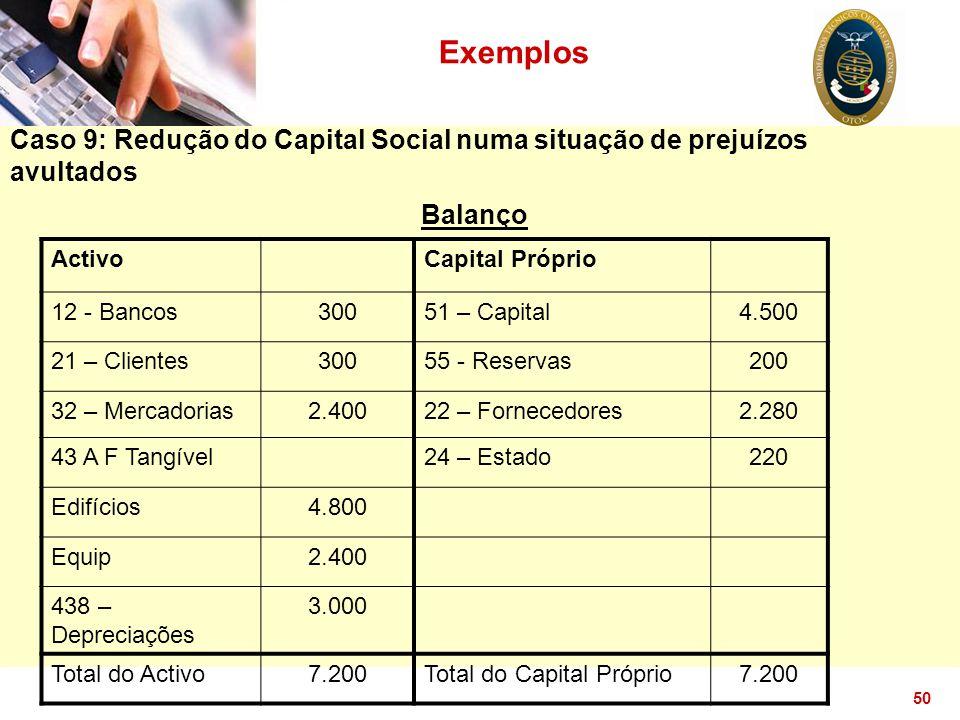 Exemplos Caso 9: Redução do Capital Social numa situação de prejuízos avultados. Balanço. Activo.