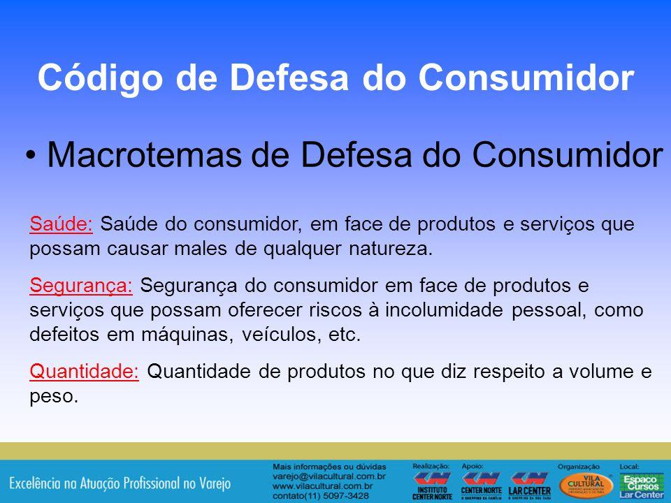 Macrotemas de Defesa do Consumidor