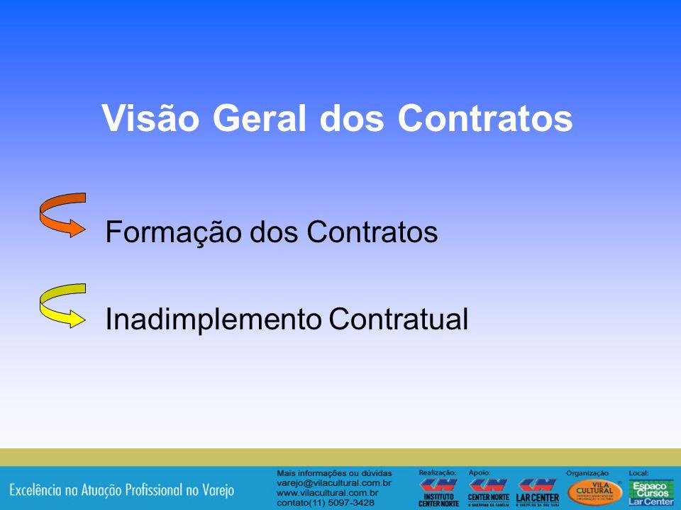 Formação dos Contratos Inadimplemento Contratual