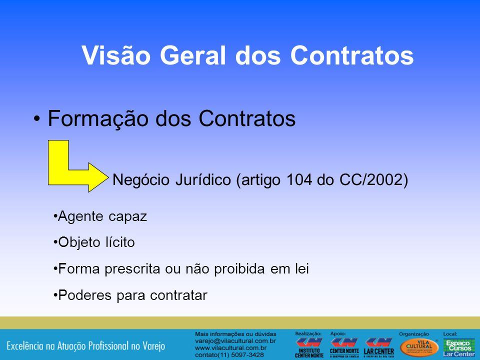Formação dos Contratos Negócio Jurídico (artigo 104 do CC/2002)