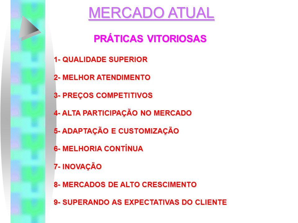 MERCADO ATUAL PRÁTICAS VITORIOSAS 1- QUALIDADE SUPERIOR