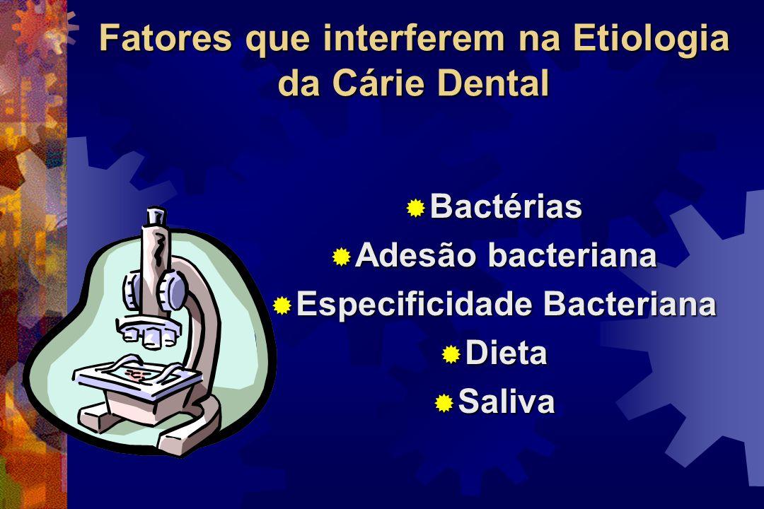 Fatores que interferem na Etiologia da Cárie Dental