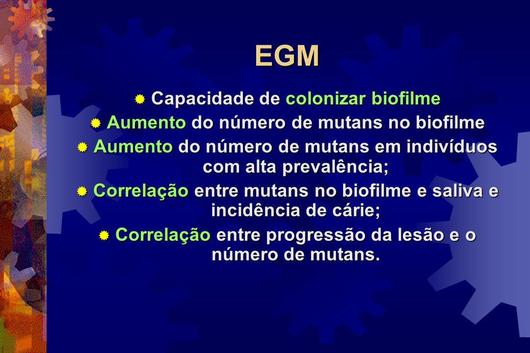 EGM Capacidade de colonizar biofilme