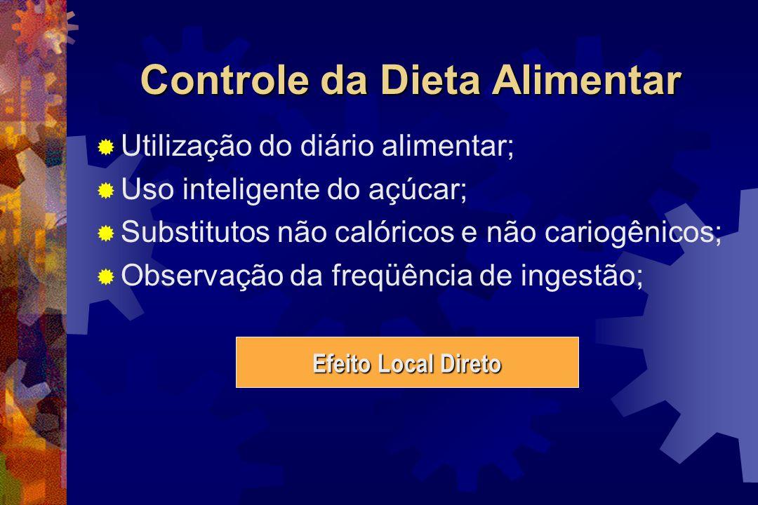 Controle da Dieta Alimentar