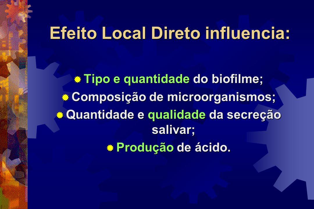 Efeito Local Direto influencia: