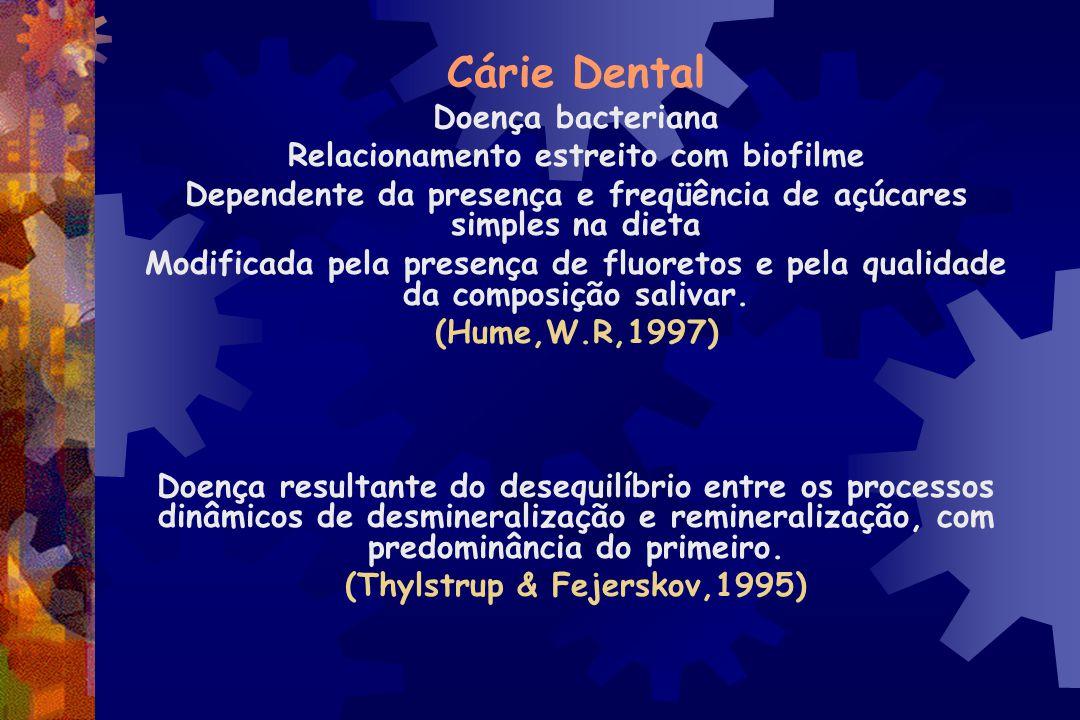 Cárie Dental Doença bacteriana Relacionamento estreito com biofilme