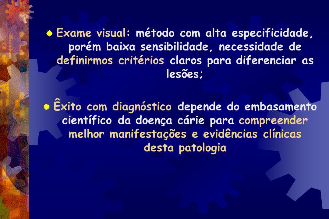 Exame visual: método com alta especificidade, porém baixa sensibilidade, necessidade de definirmos critérios claros para diferenciar as lesões;