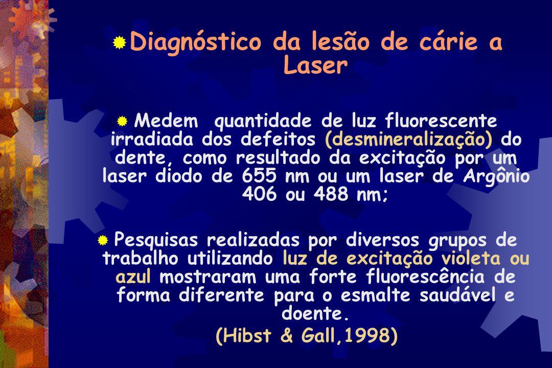 Diagnóstico da lesão de cárie a Laser