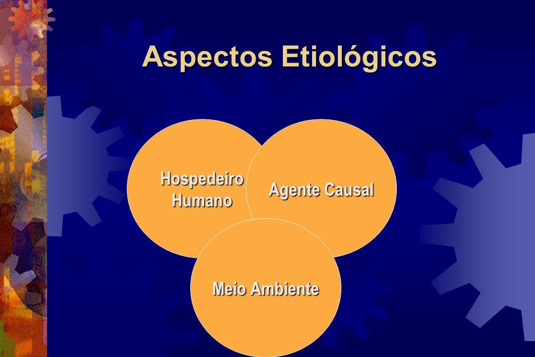 Aspectos Etiológicos Hospedeiro Humano Agente Causal Meio Ambiente