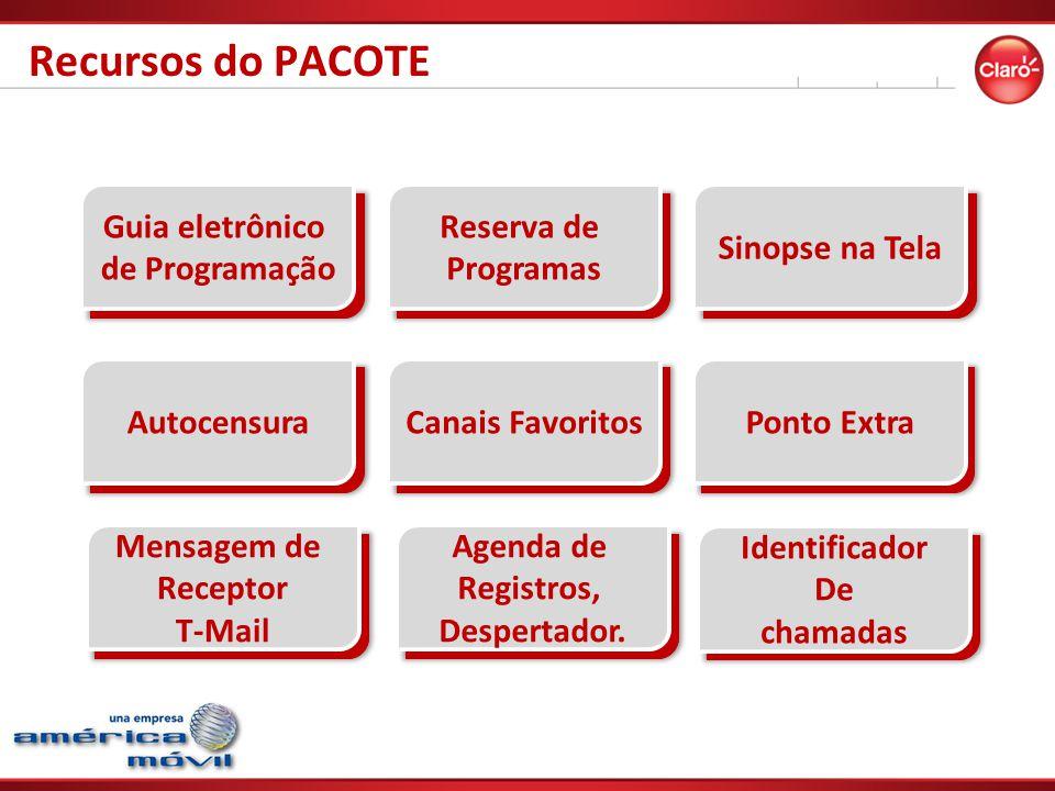 Recursos do PACOTE Guia eletrônico de Programação Reserva de Programas