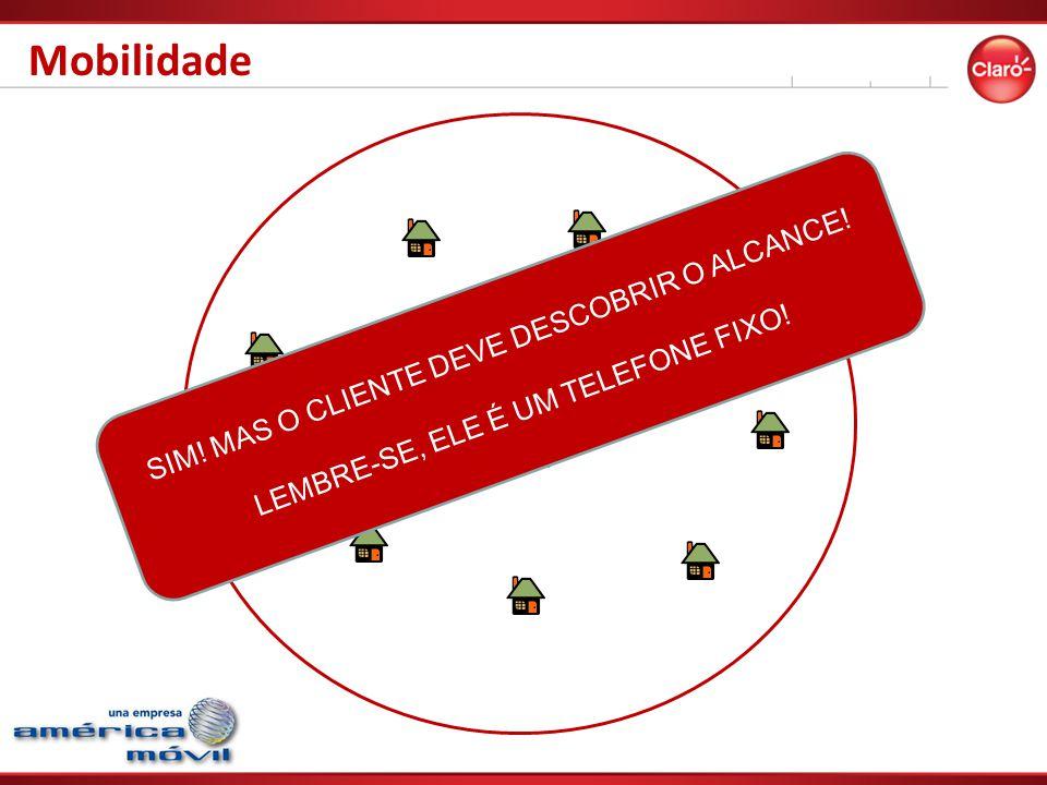 Mobilidade SIM! MAS O CLIENTE DEVE DESCOBRIR O ALCANCE!