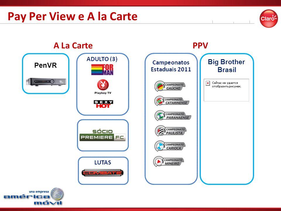 Pay Per View e A la Carte A La Carte PPV PenVR Big Brother Brasil