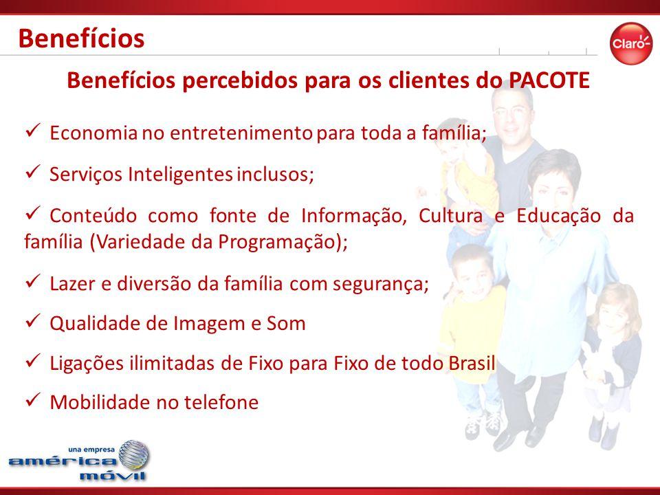 Benefícios percebidos para os clientes do PACOTE