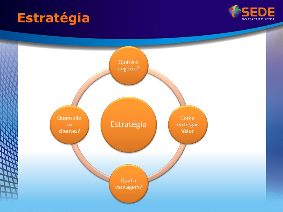 Estratégia Estratégia Qual é o negócio Como entregar Valor