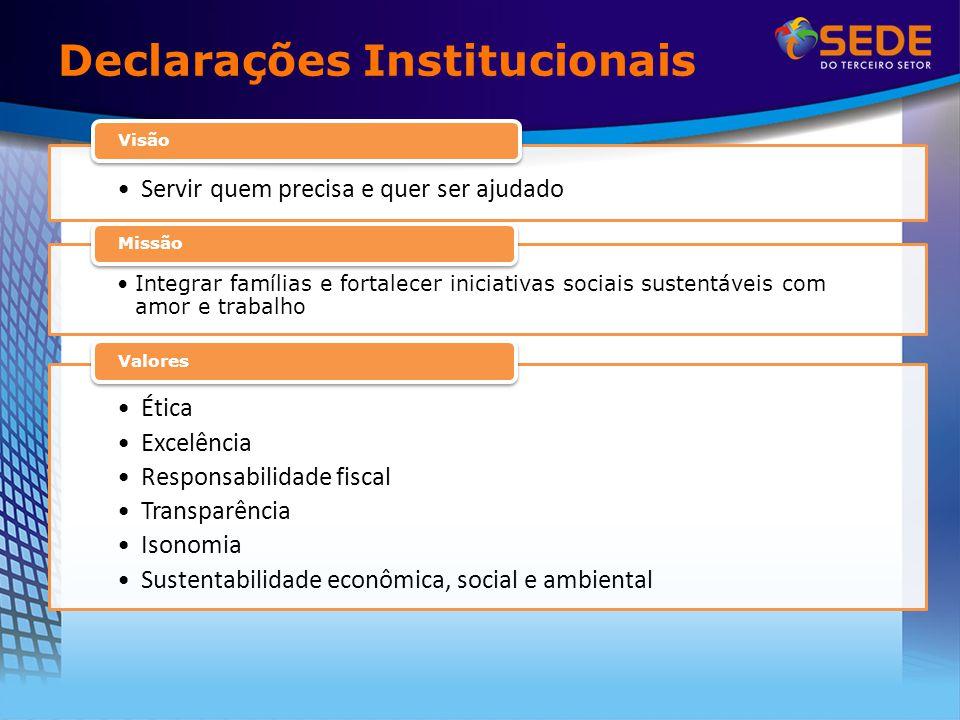 Declarações Institucionais