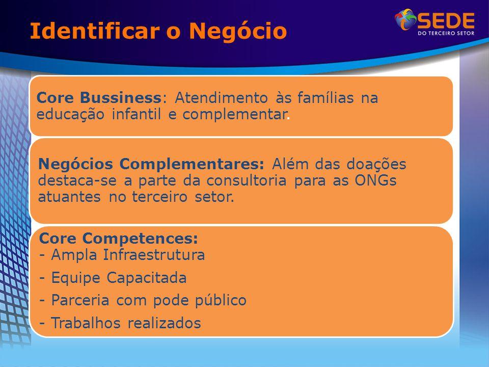 Identificar o Negócio Core Bussiness: Atendimento às famílias na educação infantil e complementar.