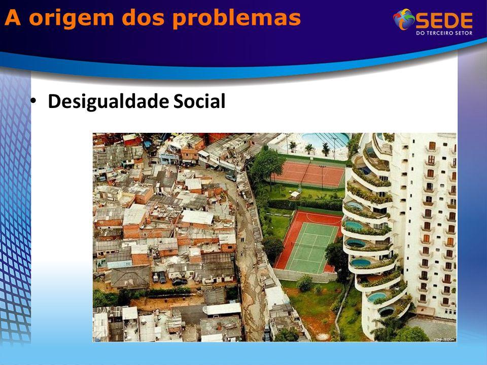 A origem dos problemas Desigualdade Social A fome e a desnutrição