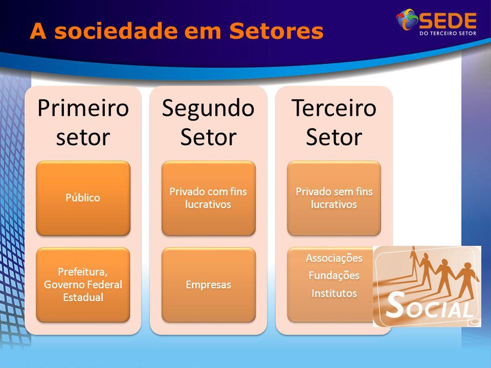 Primeiro setor Segundo Setor Terceiro Setor A sociedade em Setores
