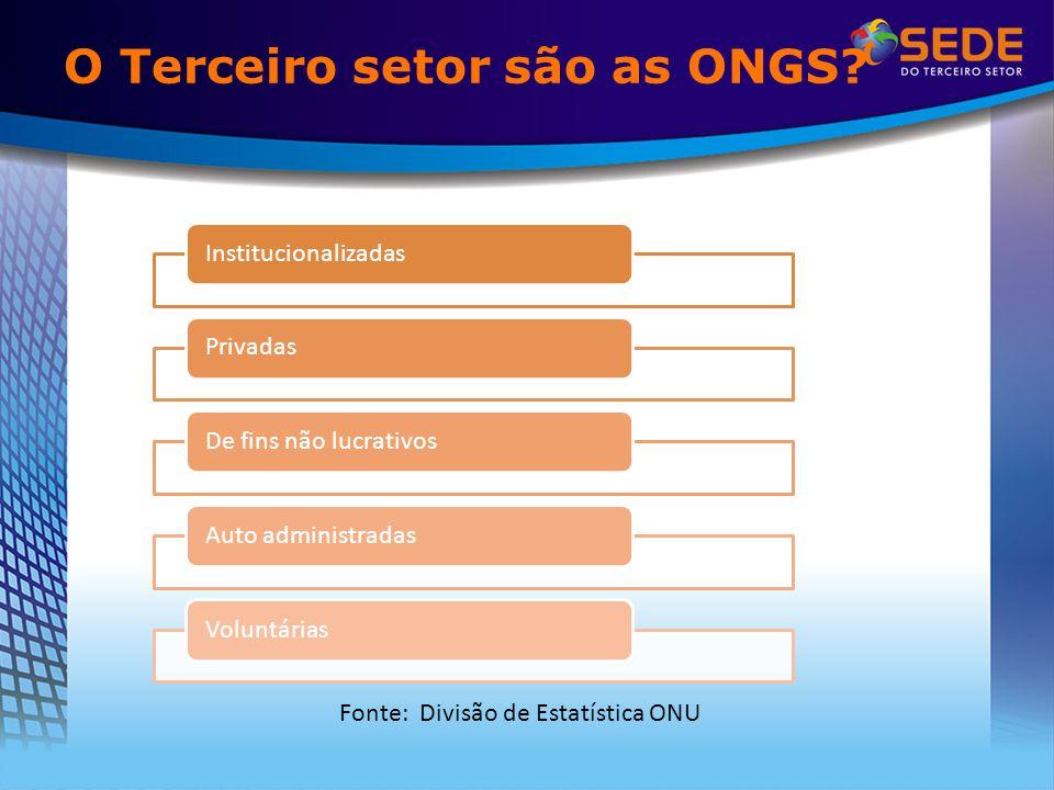 O Terceiro setor são as ONGS