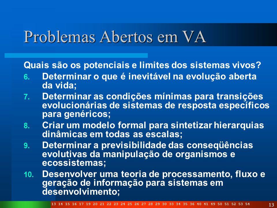 Problemas Abertos em VA