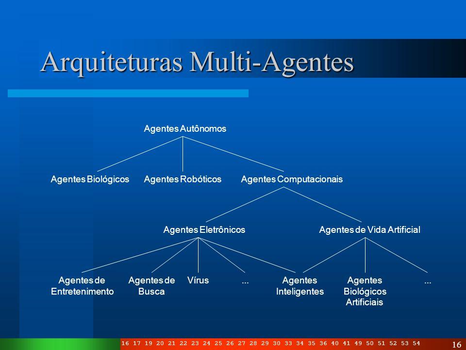 Arquiteturas Multi-Agentes