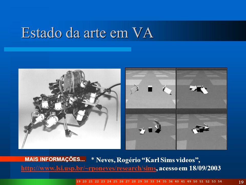 Estado da arte em VA Das mais interessantes pesquisas... Os robôs-inseto de Rodney Brooks. Experimento de Karl Sims com morfologia evolutiva.