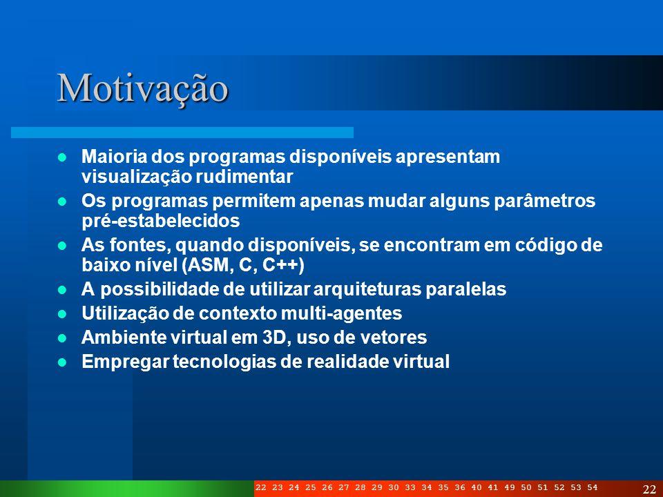 Motivação Maioria dos programas disponíveis apresentam visualização rudimentar.