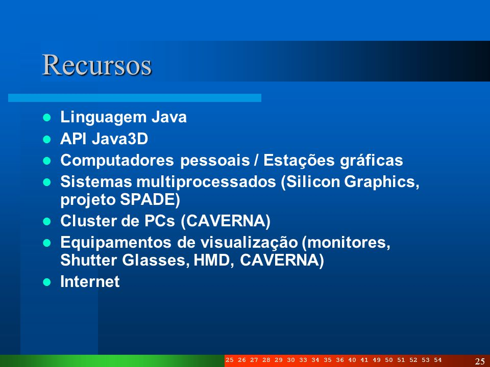 Recursos Linguagem Java API Java3D