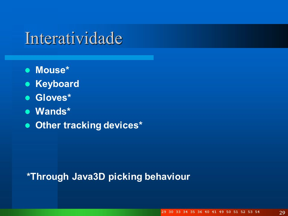 Interatividade Mouse* Keyboard Gloves* Wands* Other tracking devices*