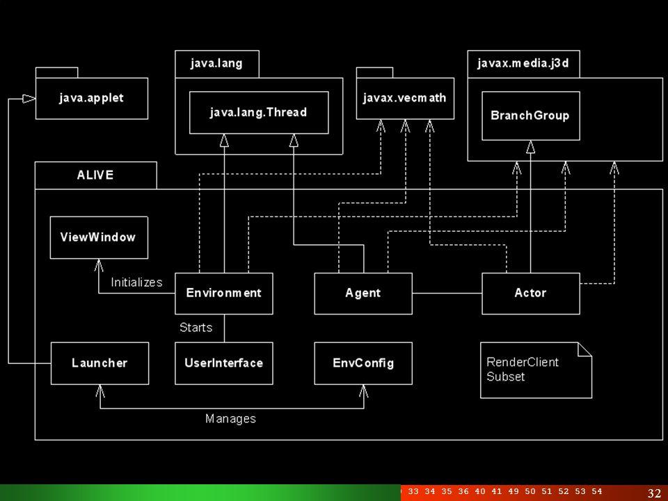 Arquitetura da Plataforma