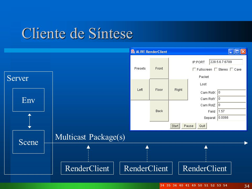 Cliente de Síntese Server Env Scene Multicast Package(s) RenderClient