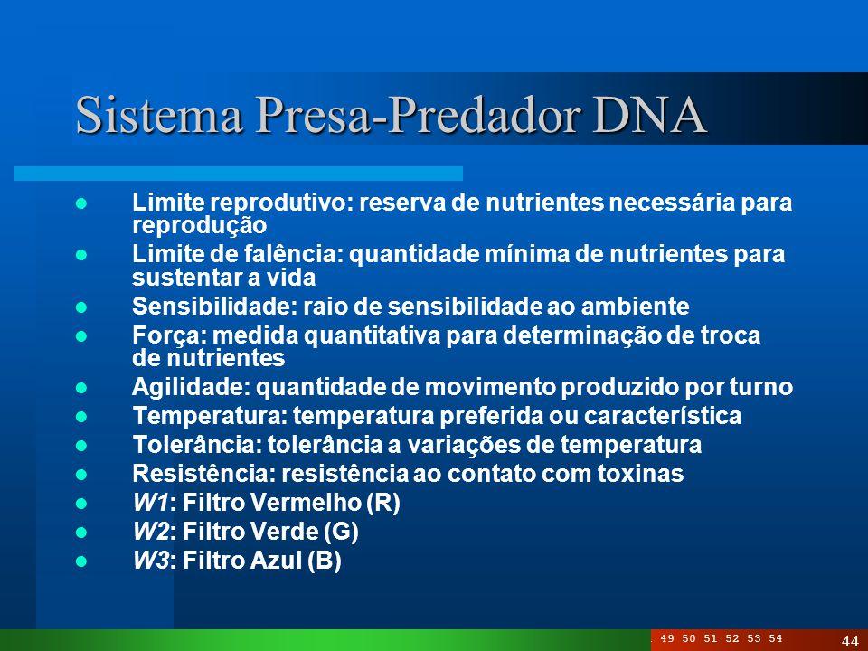 Sistema Presa-Predador DNA