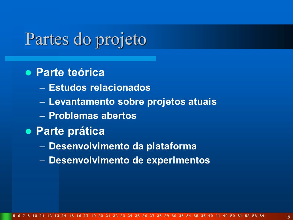 Partes do projeto Parte teórica Parte prática Estudos relacionados
