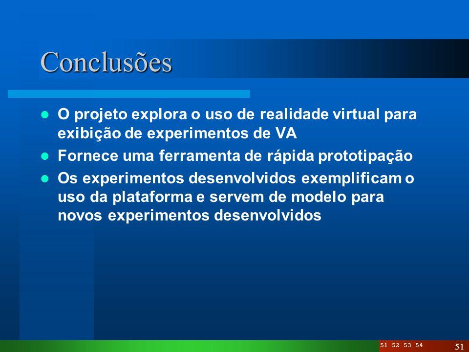 Conclusões O projeto explora o uso de realidade virtual para exibição de experimentos de VA. Fornece uma ferramenta de rápida prototipação.