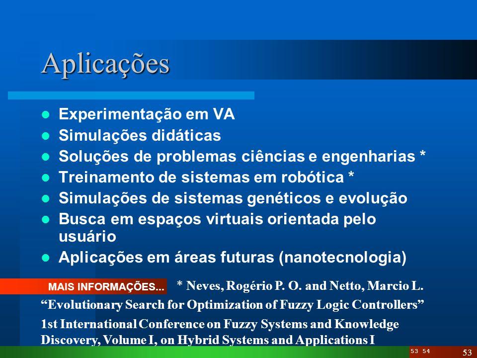 Aplicações Experimentação em VA Simulações didáticas