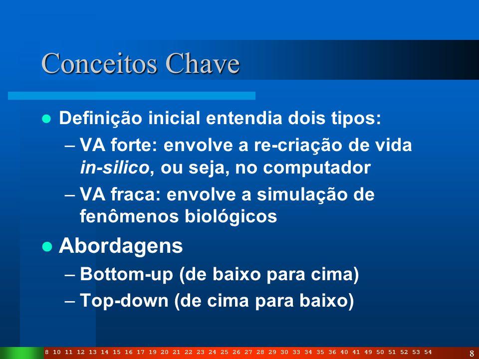 Conceitos Chave Abordagens Definição inicial entendia dois tipos: