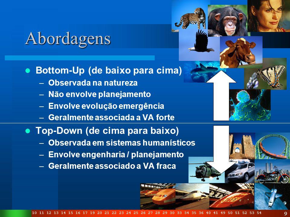 Abordagens Bottom-Up (de baixo para cima)