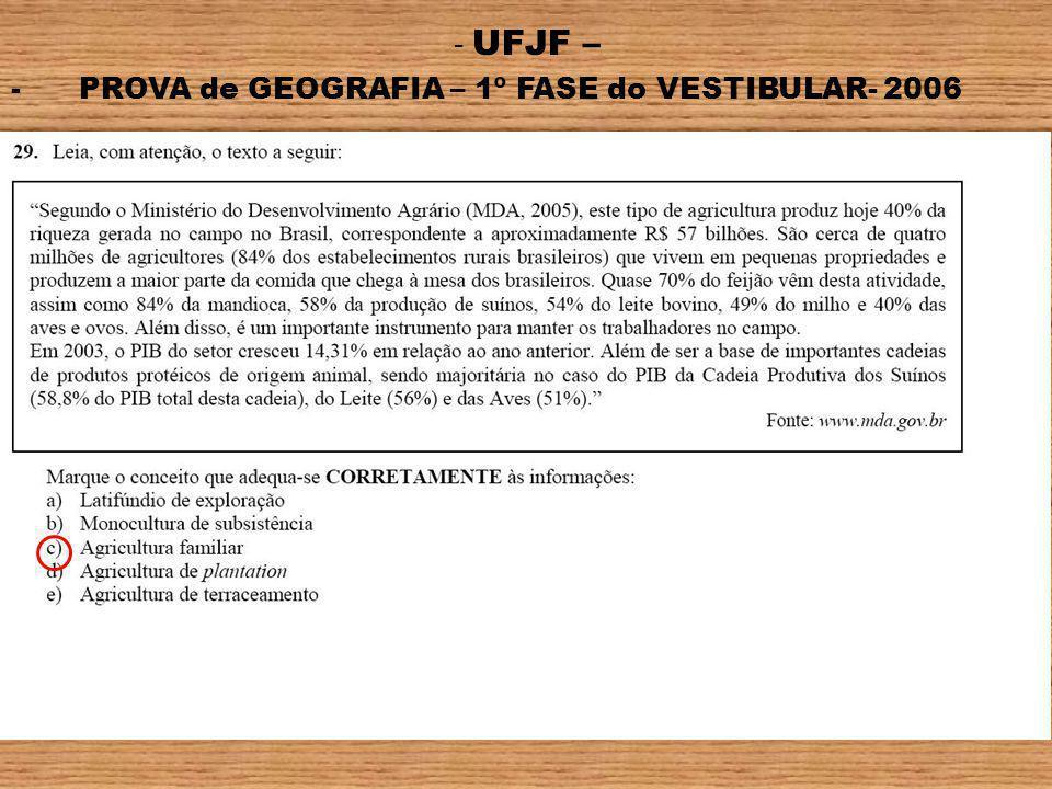 - UFJF – PROVA de GEOGRAFIA – 1º FASE do VESTIBULAR- 2006