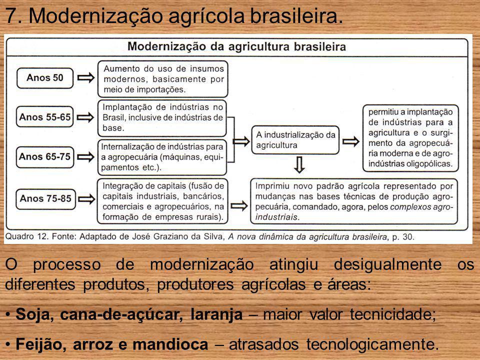 7. Modernização agrícola brasileira.