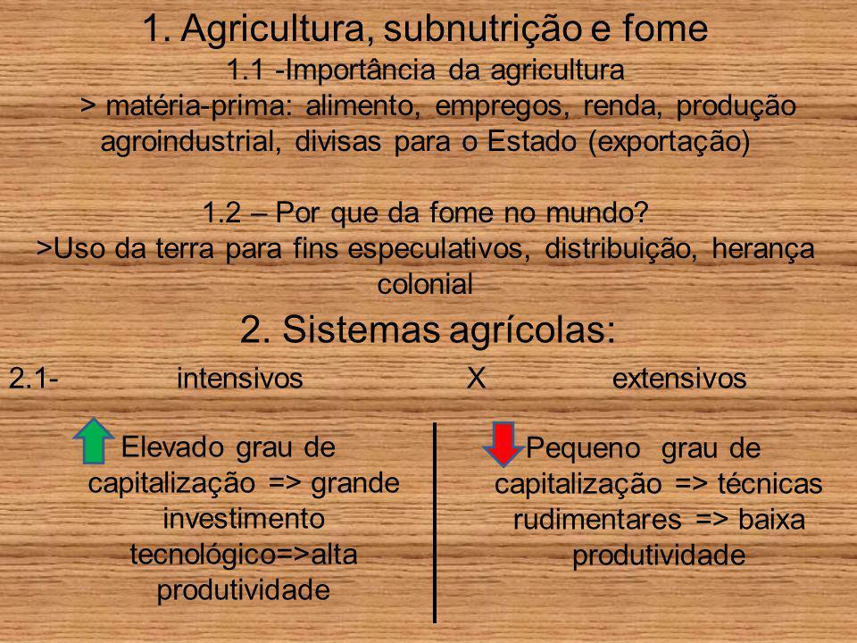1. Agricultura, subnutrição e fome 1