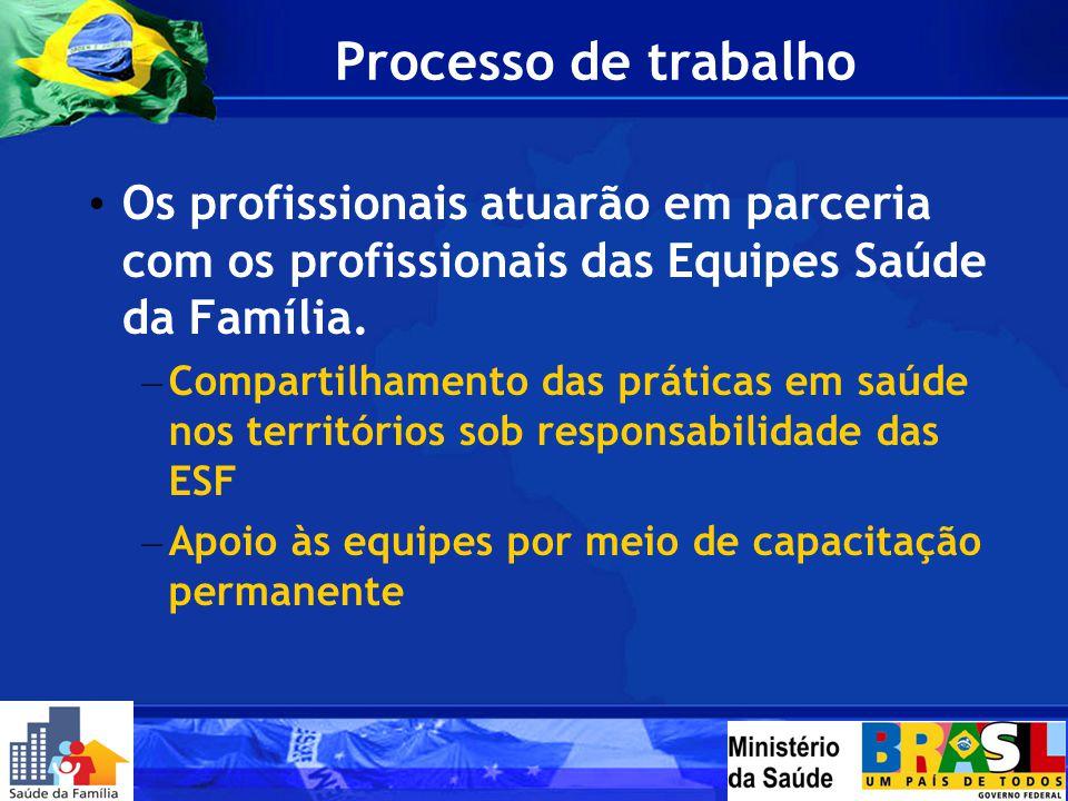 Processo de trabalho Os profissionais atuarão em parceria com os profissionais das Equipes Saúde da Família.