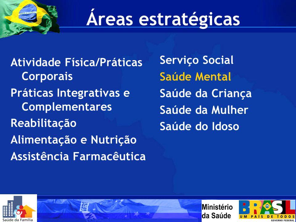Áreas estratégicas Serviço Social Atividade Física/Práticas Corporais