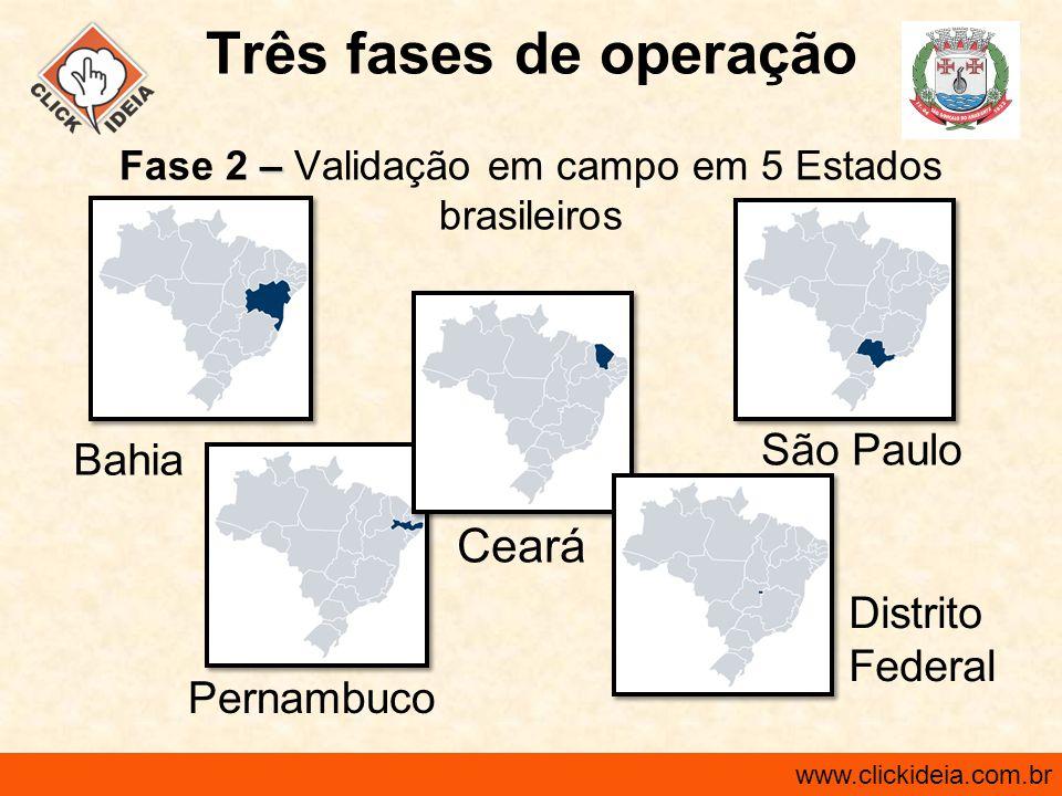 Fase 2 – Validação em campo em 5 Estados brasileiros