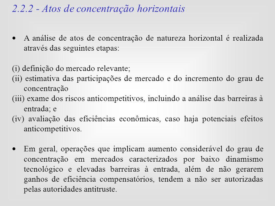 2.2.2 - Atos de concentração horizontais