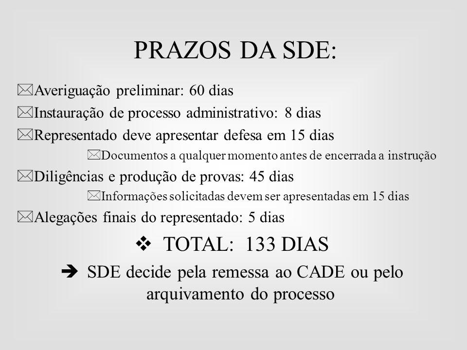 SDE decide pela remessa ao CADE ou pelo arquivamento do processo
