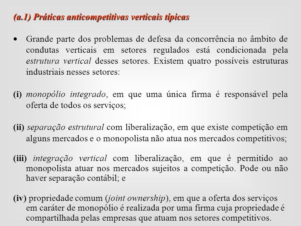 (a.1) Práticas anticompetitivas verticais típicas