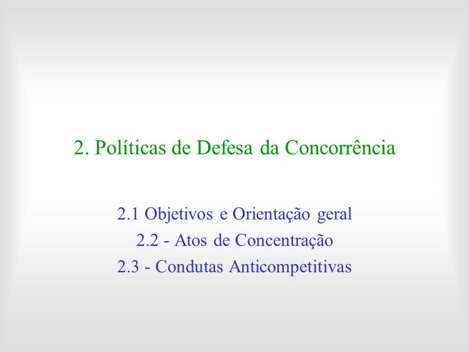 2. Políticas de Defesa da Concorrência