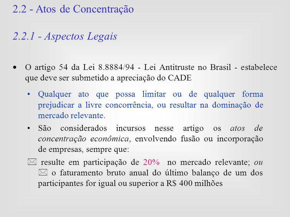 2.2 - Atos de Concentração 2.2.1 - Aspectos Legais