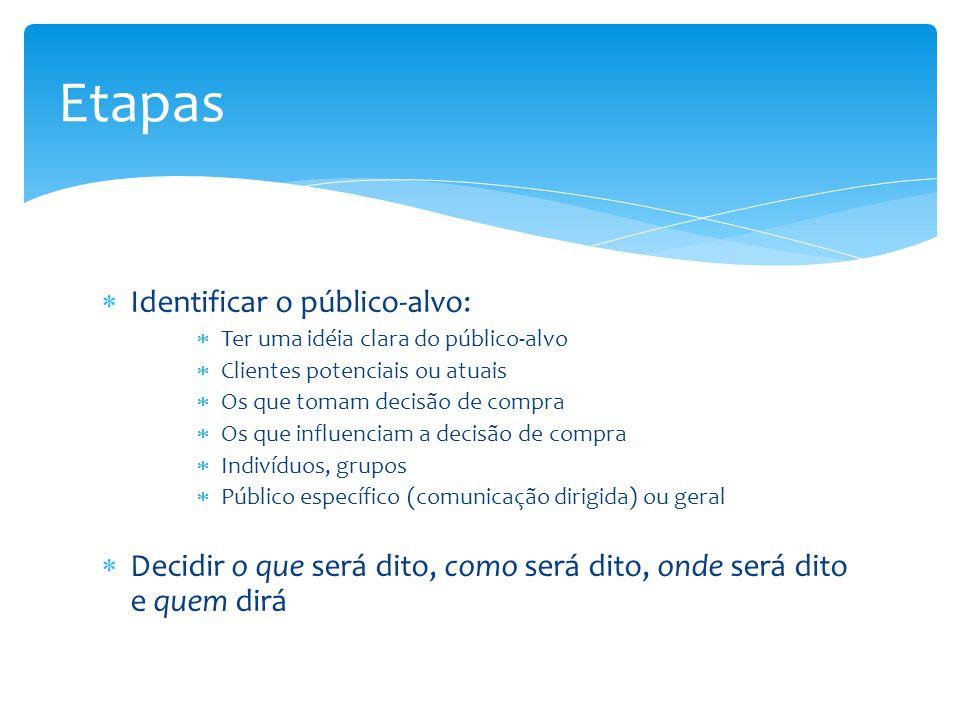 Etapas Identificar o público-alvo: